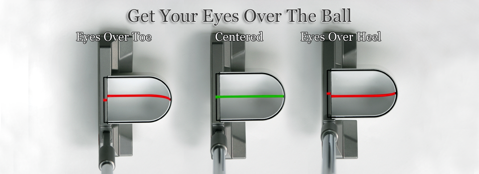 putter alignment